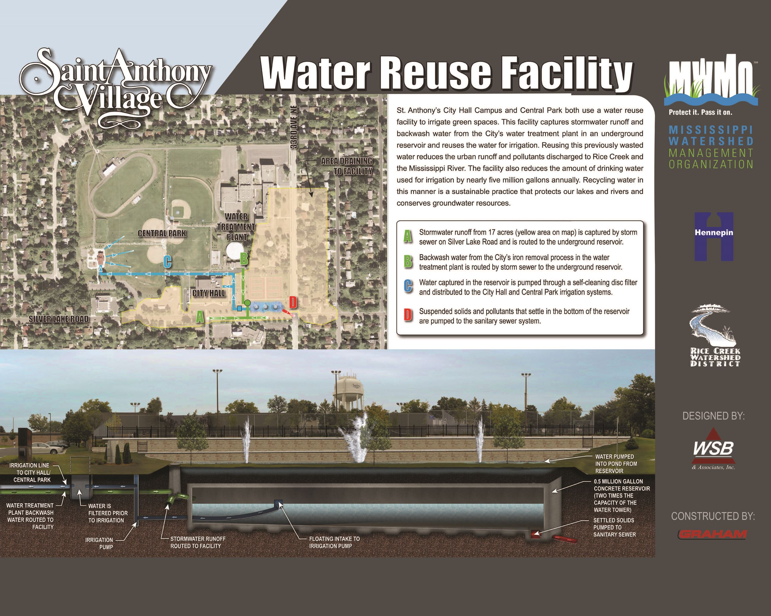 Water Reuse Facility